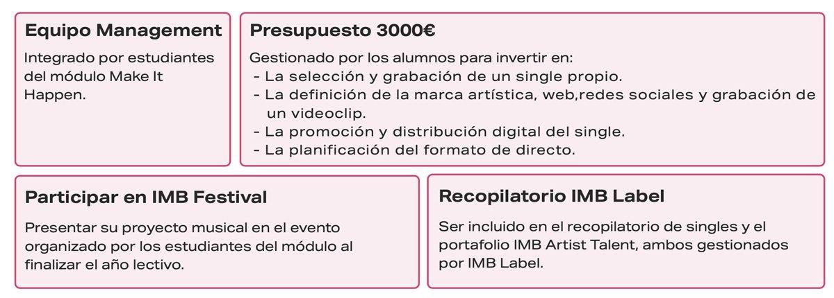 imb imb artist talent premio 2021 2