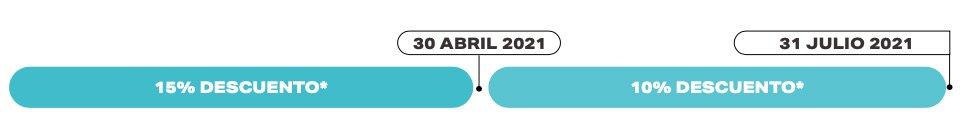 Calendario Descuentos 2021/22
